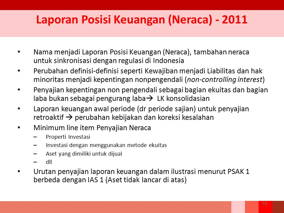 Laporan Posisi Keuangan (Neraca) - 2011