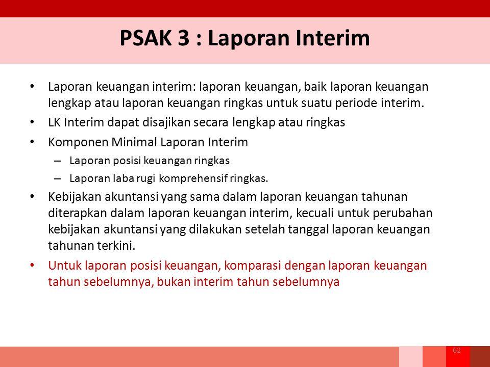 PSAK 3 : Laporan Interim