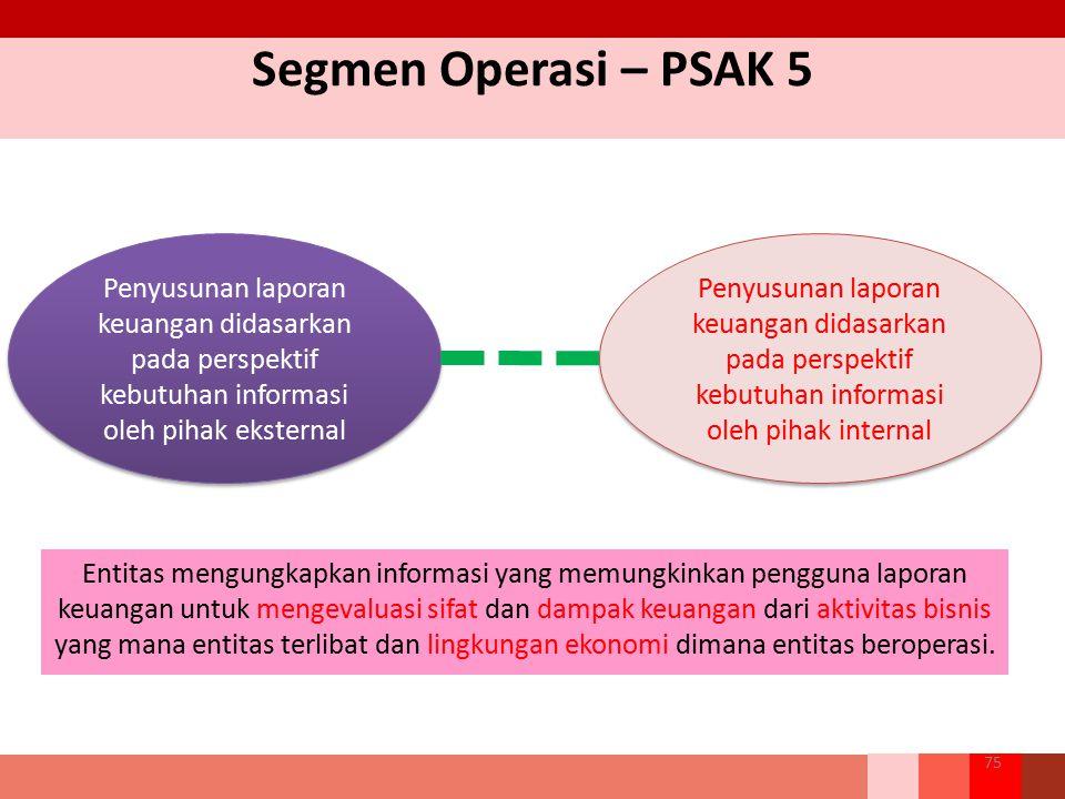 Segmen Operasi – PSAK 5 Penyusunan laporan keuangan didasarkan pada perspektif kebutuhan informasi oleh pihak eksternal.