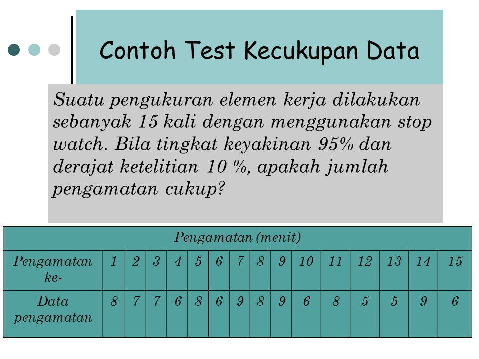 Contoh Test Kecukupan Data