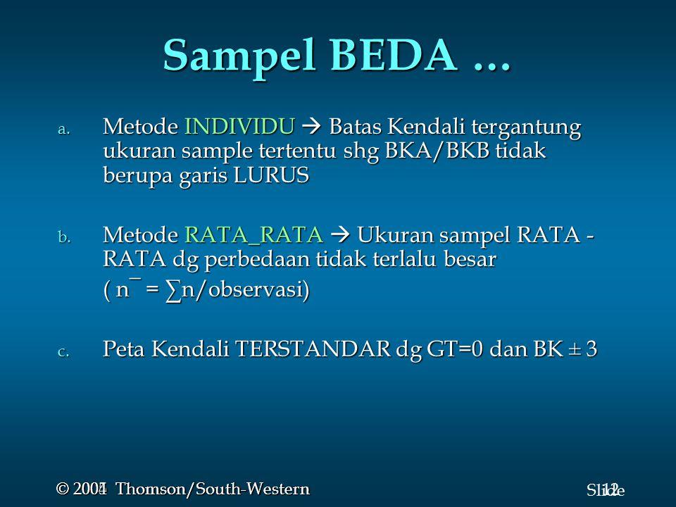 Sampel BEDA … Metode INDIVIDU  Batas Kendali tergantung ukuran sample tertentu shg BKA/BKB tidak berupa garis LURUS.