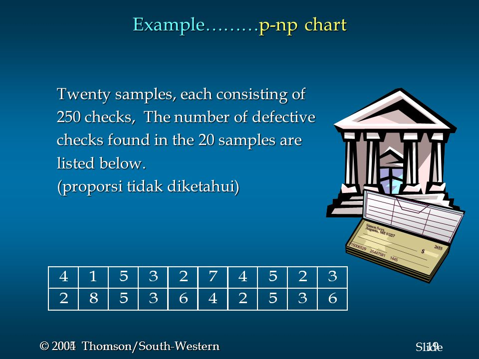 Example………p-np chart Twenty samples, each consisting of
