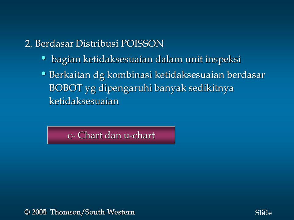 2. Berdasar Distribusi POISSON