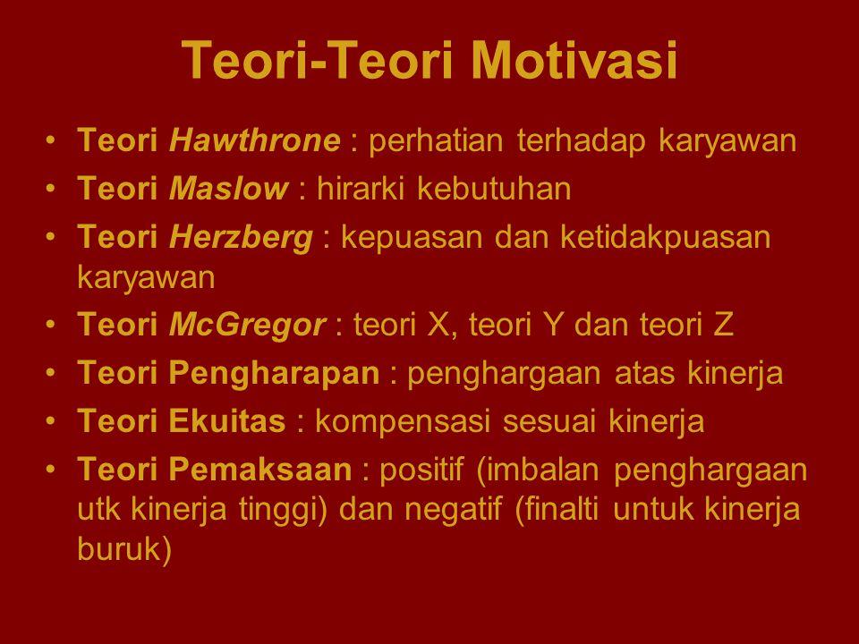 Teori-Teori Motivasi Teori Hawthrone : perhatian terhadap karyawan