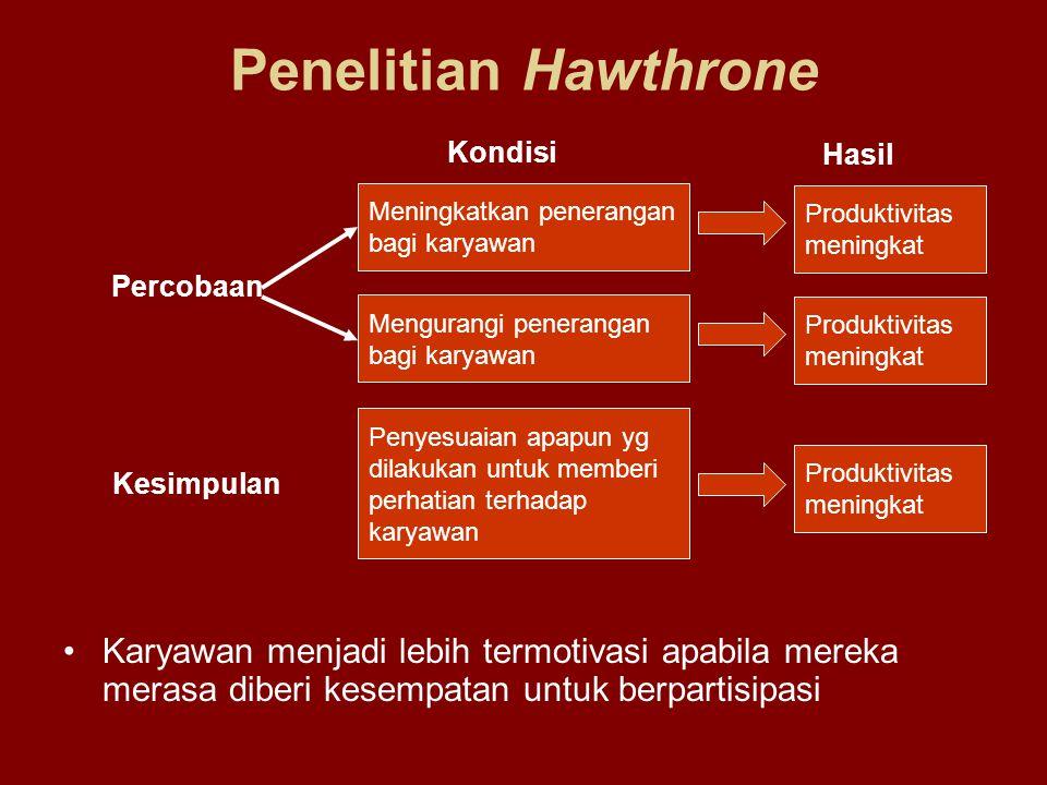 Penelitian Hawthrone Kondisi. Hasil. Meningkatkan penerangan. bagi karyawan. Produktivitas. meningkat.