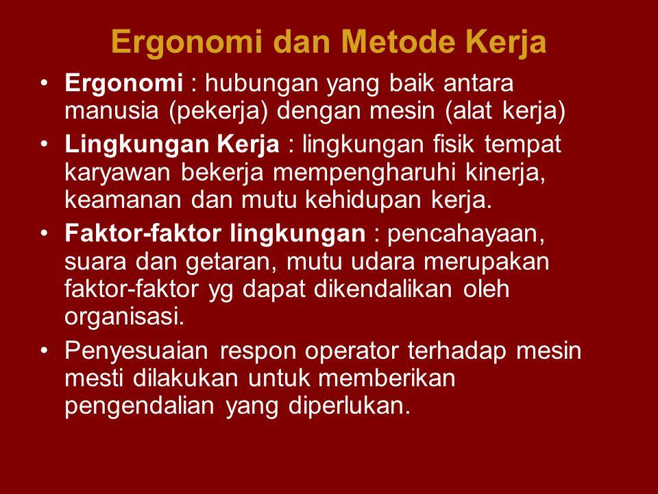 Ergonomi dan Metode Kerja