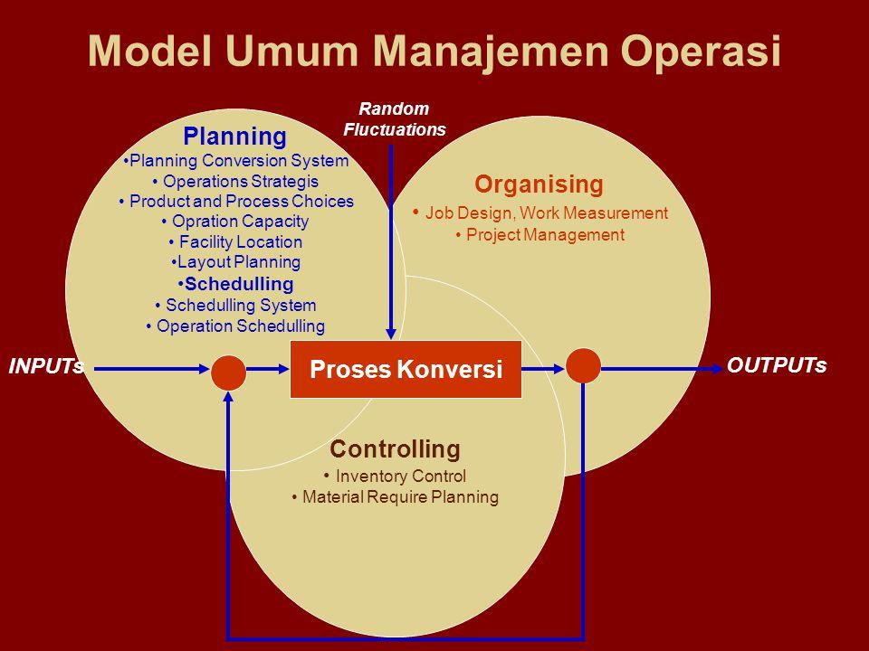 Model Umum Manajemen Operasi