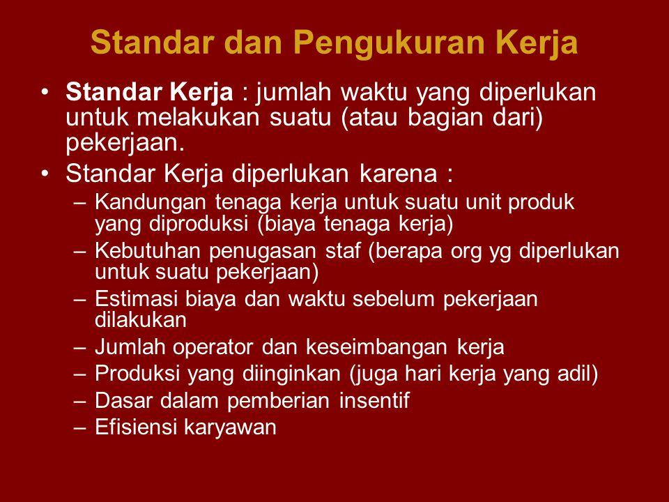 Standar dan Pengukuran Kerja