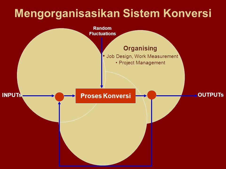 Mengorganisasikan Sistem Konversi