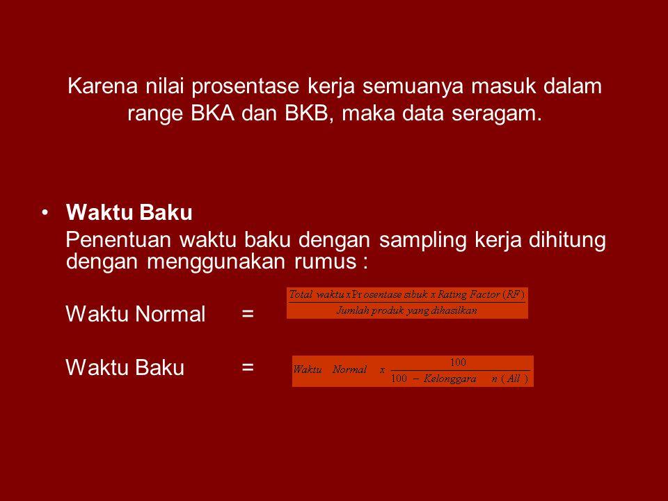 Karena nilai prosentase kerja semuanya masuk dalam range BKA dan BKB, maka data seragam.