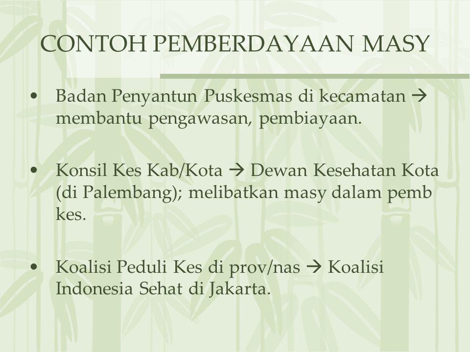 CONTOH PEMBERDAYAAN MASY