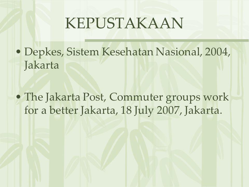 KEPUSTAKAAN Depkes, Sistem Kesehatan Nasional, 2004, Jakarta