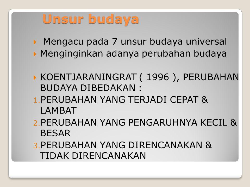 Unsur budaya Mengacu pada 7 unsur budaya universal