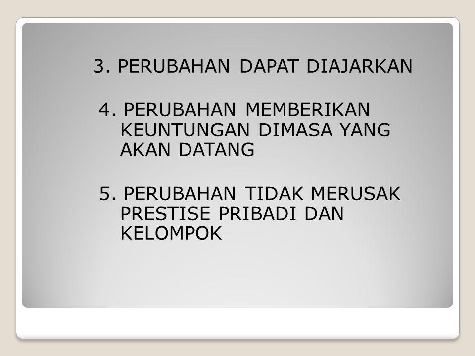 3. PERUBAHAN DAPAT DIAJARKAN