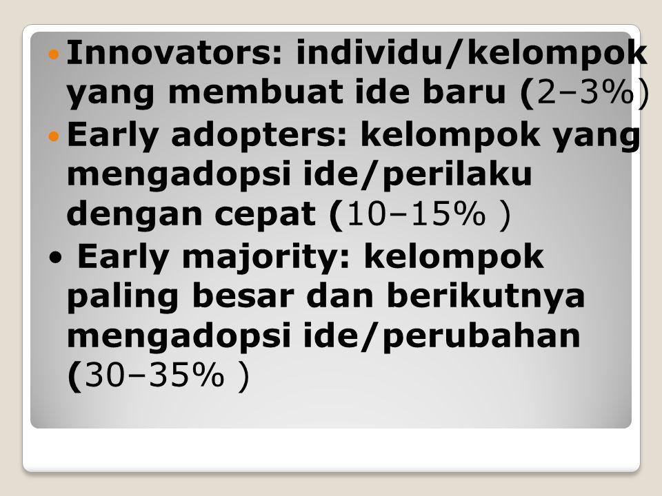 Innovators: individu/kelompok yang membuat ide baru (2–3%)