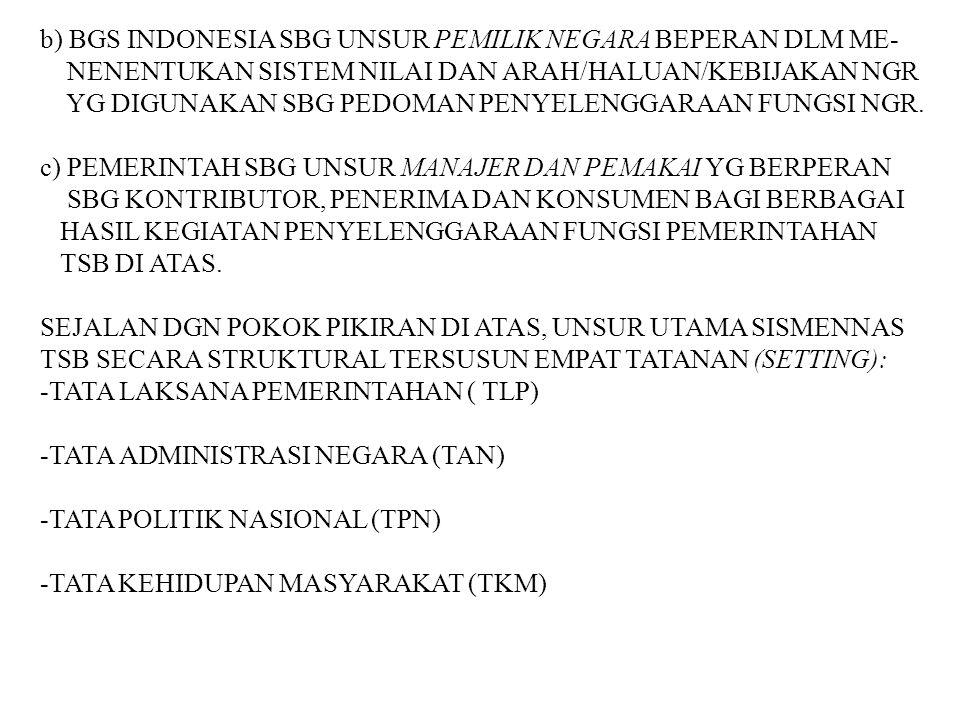 b) BGS INDONESIA SBG UNSUR PEMILIK NEGARA BEPERAN DLM ME-