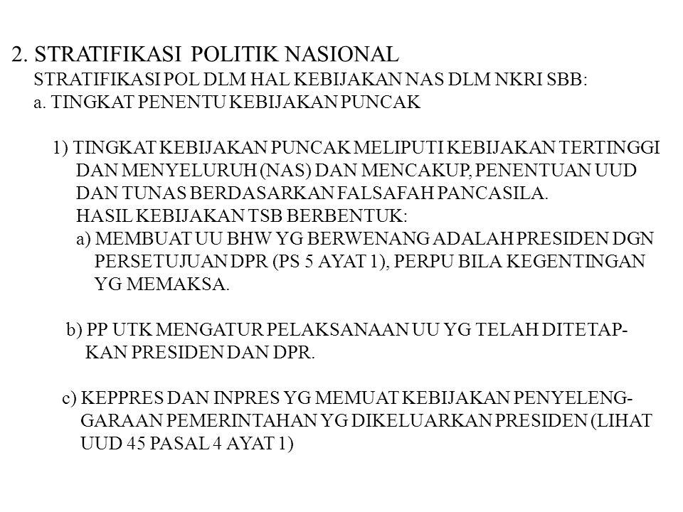 2. STRATIFIKASI POLITIK NASIONAL