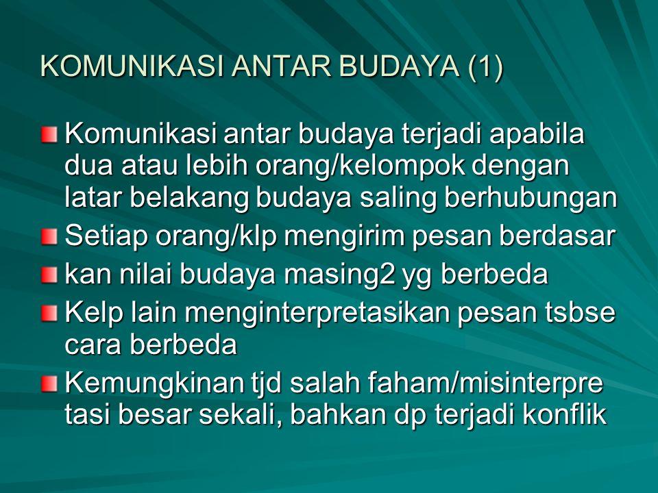 KOMUNIKASI ANTAR BUDAYA (1)