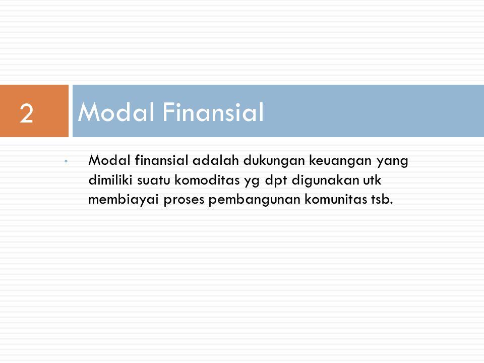 2 Modal Finansial.