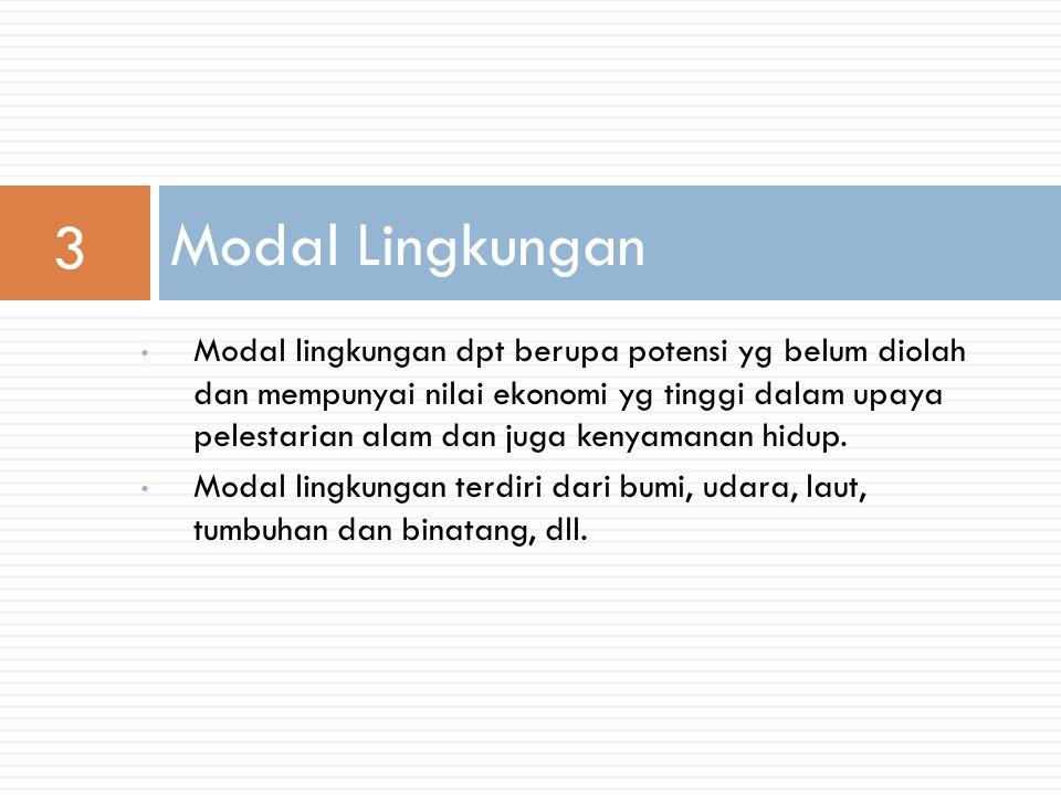3 Modal Lingkungan.