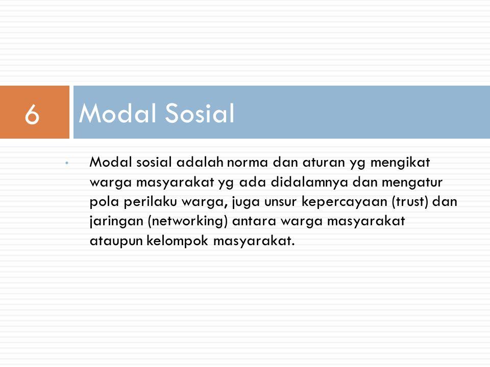 6 Modal Sosial.
