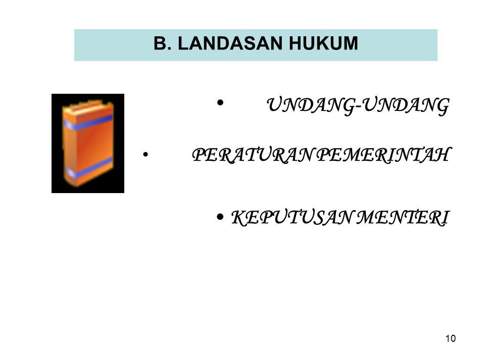 B. LANDASAN HUKUM UNDANG-UNDANG PERATURAN PEMERINTAH KEPUTUSAN MENTERI