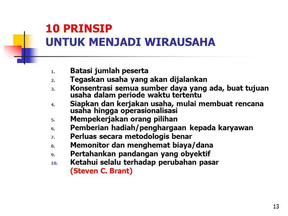 10 PRINSIP UNTUK MENJADI WIRAUSAHA