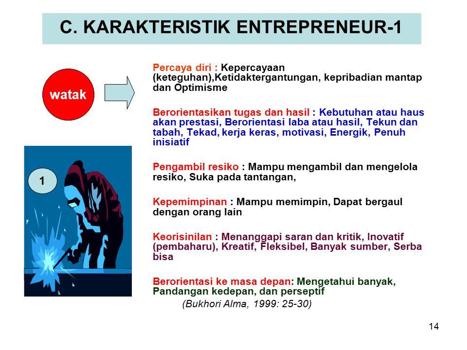 C. KARAKTERISTIK ENTREPRENEUR-1