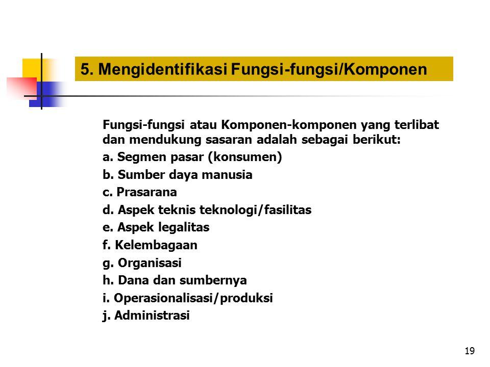 5. Mengidentifikasi Fungsi-fungsi/Komponen