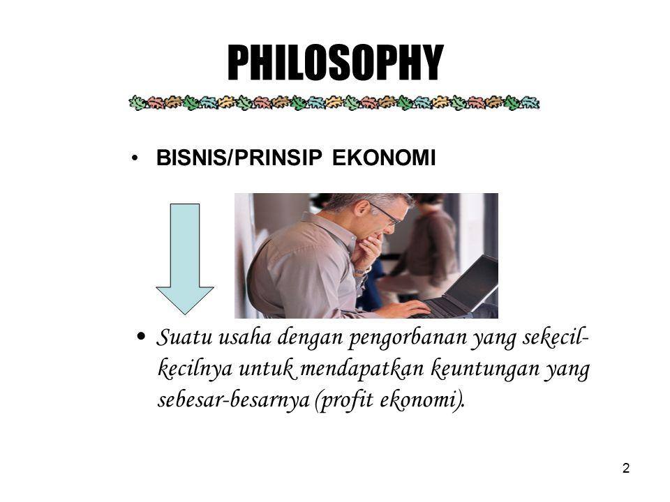 PHILOSOPHY BISNIS/PRINSIP EKONOMI.