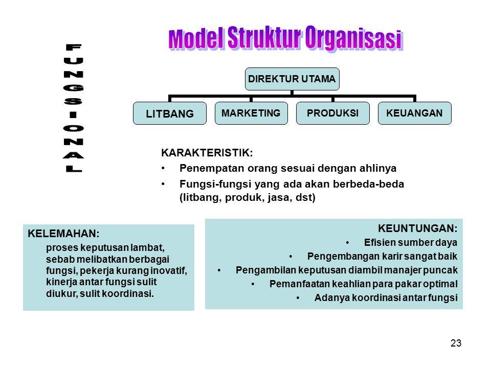 Model Struktur Organisasi