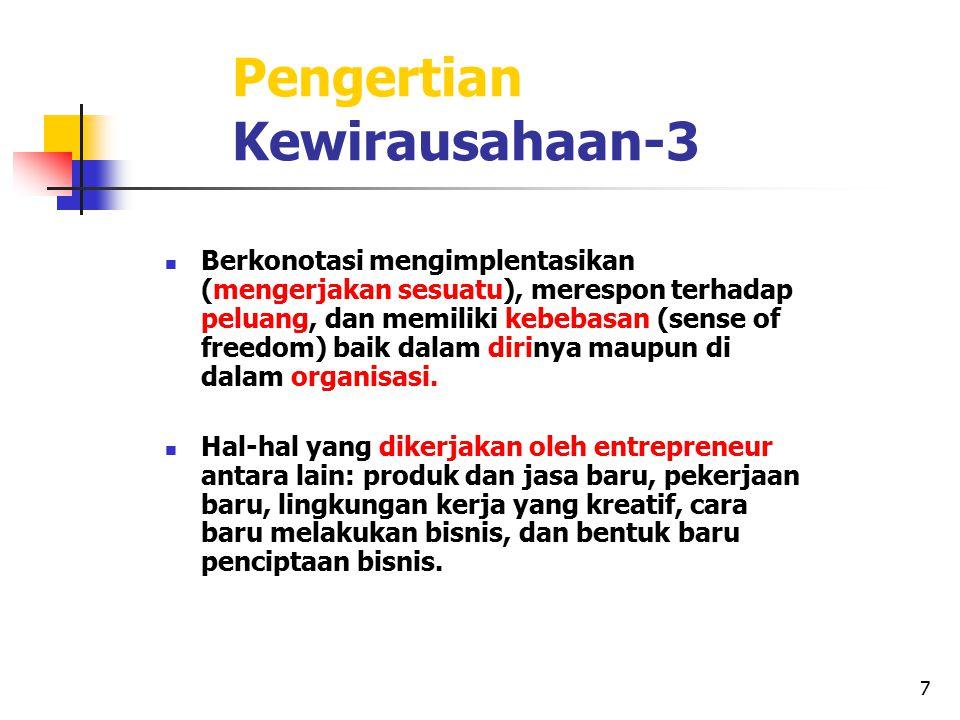 Pengertian Kewirausahaan-3