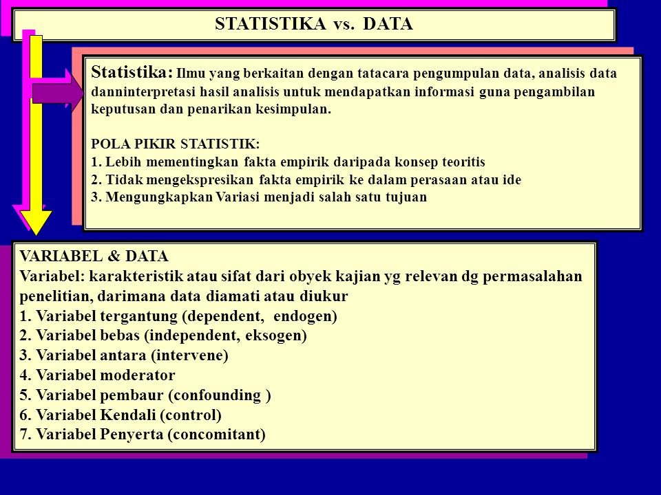 STATISTIKA vs. DATA