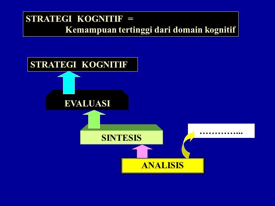 STRATEGI KOGNITIF = Kemampuan tertinggi dari domain kognitif. STRATEGI KOGNITIF. EVALUASI. …………...