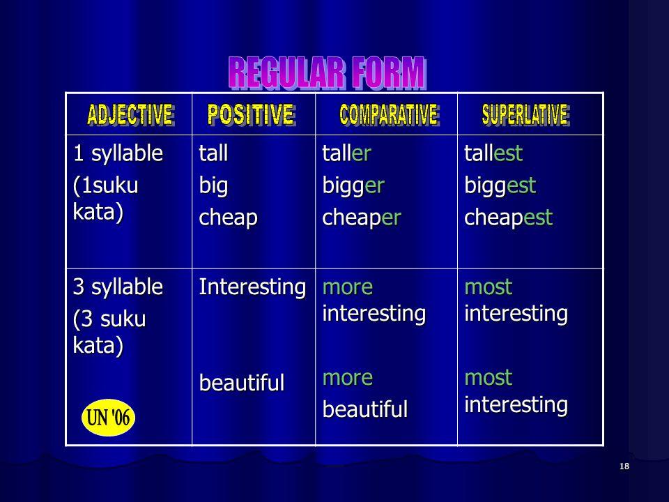 REGULAR FORM 1 syllable (1suku kata) tall big cheap taller bigger