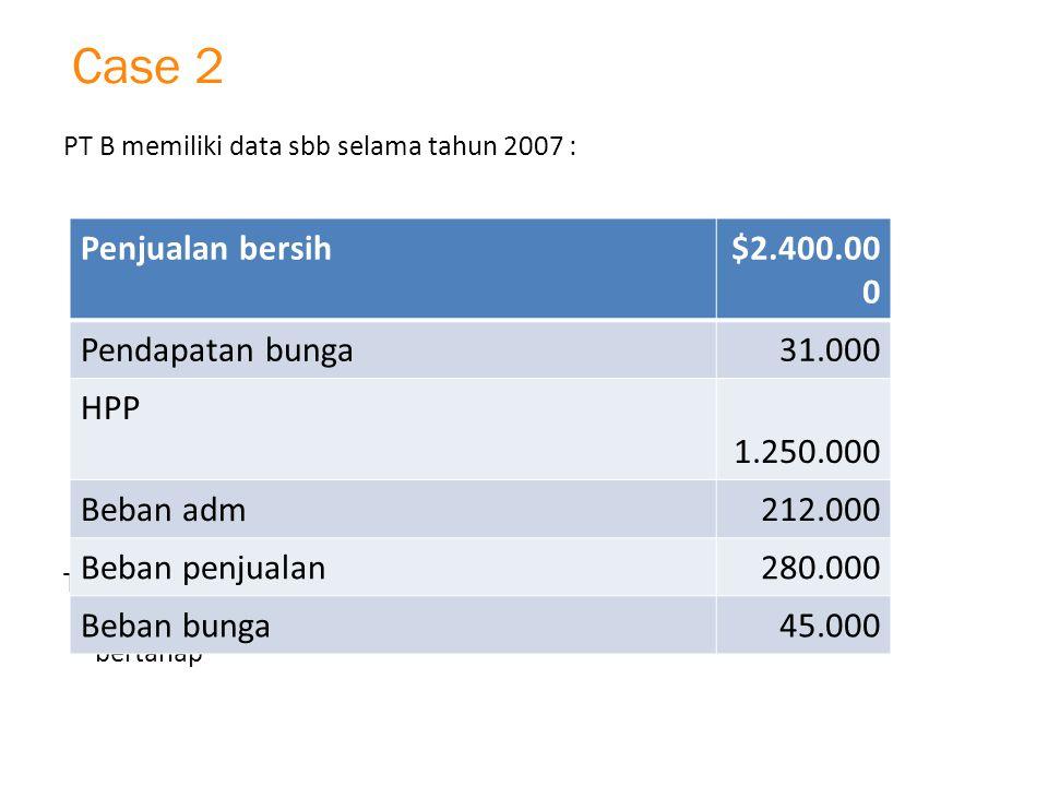 Case 2 Penjualan bersih $2.400.000 Pendapatan bunga 31.000 HPP