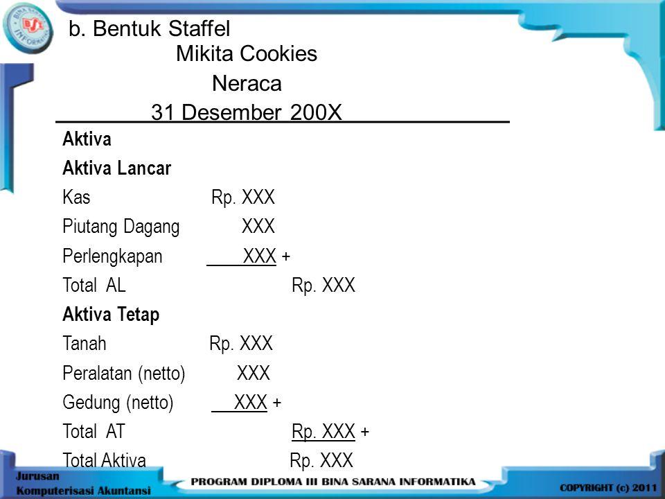 b. Bentuk Staffel Mikita Cookies Neraca 31 Desember 200X Aktiva