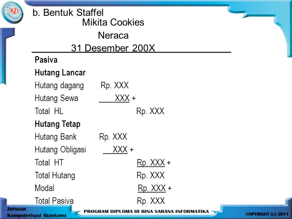 b. Bentuk Staffel Mikita Cookies Neraca 31 Desember 200X Pasiva