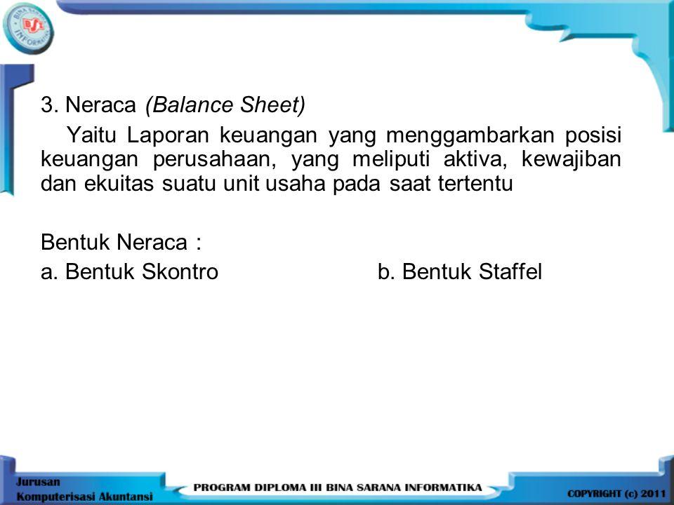 3. Neraca (Balance Sheet)