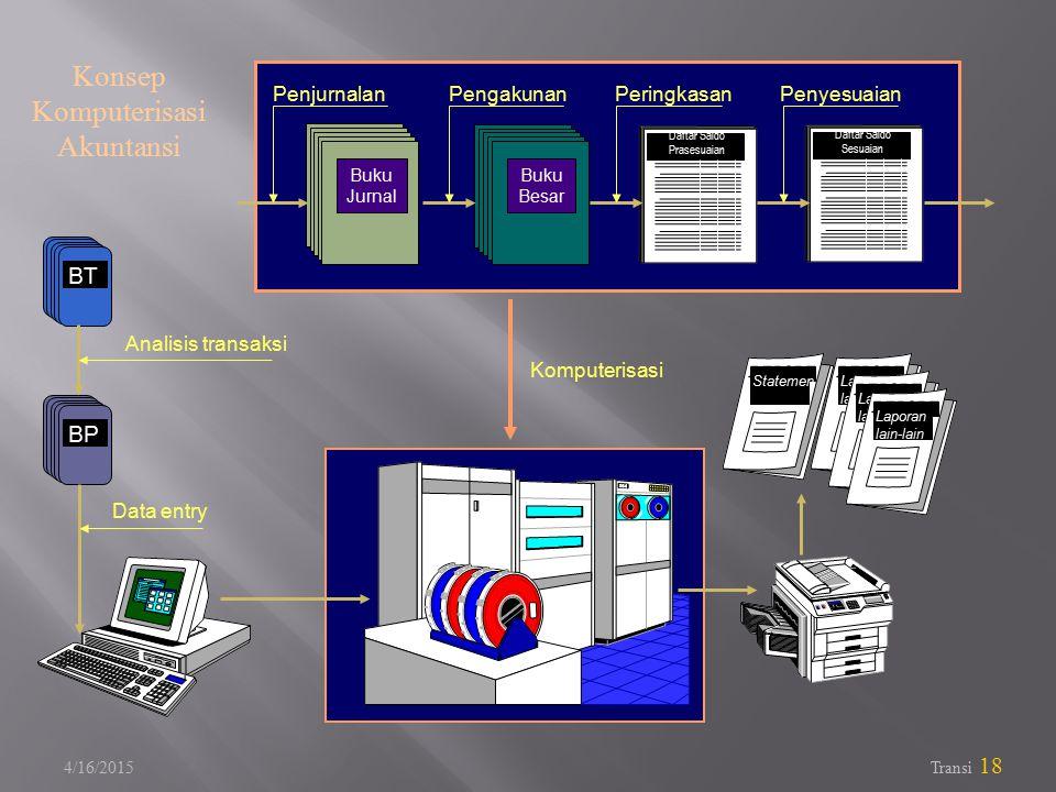 Konsep Komputerisasi Akuntansi