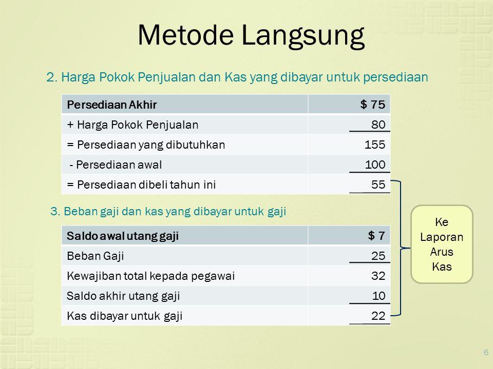 Metode Langsung 2. Harga Pokok Penjualan dan Kas yang dibayar untuk persediaan. Persediaan Akhir. $ 75.