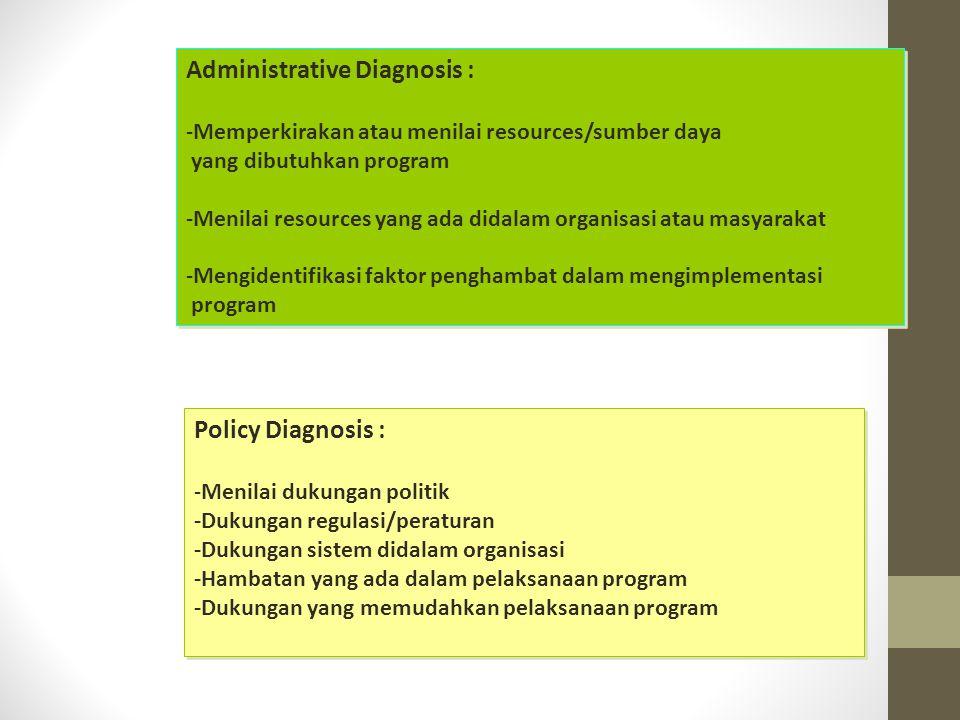 Administrative Diagnosis :
