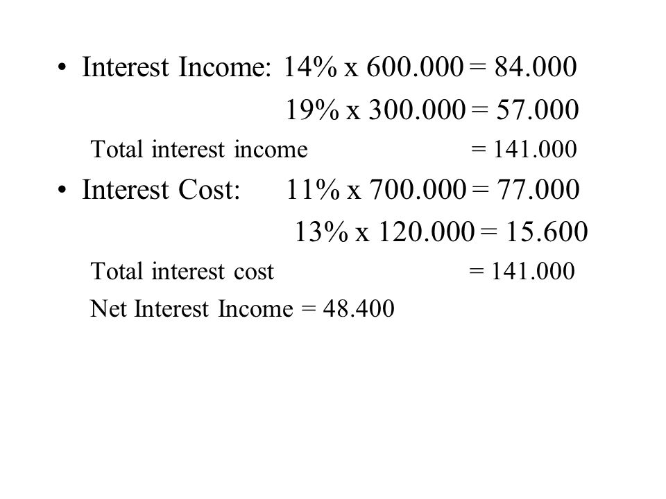 Interest Income: 14% x 600.000 = 84.000 19% x 300.000 = 57.000. Total interest income = 141.000.