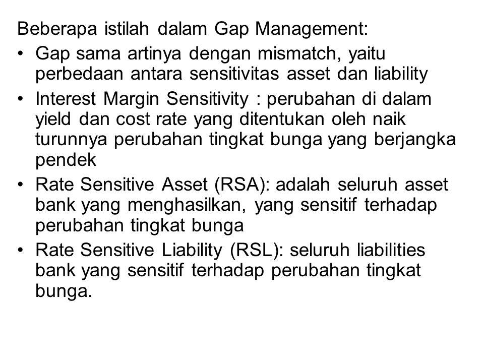 Beberapa istilah dalam Gap Management: