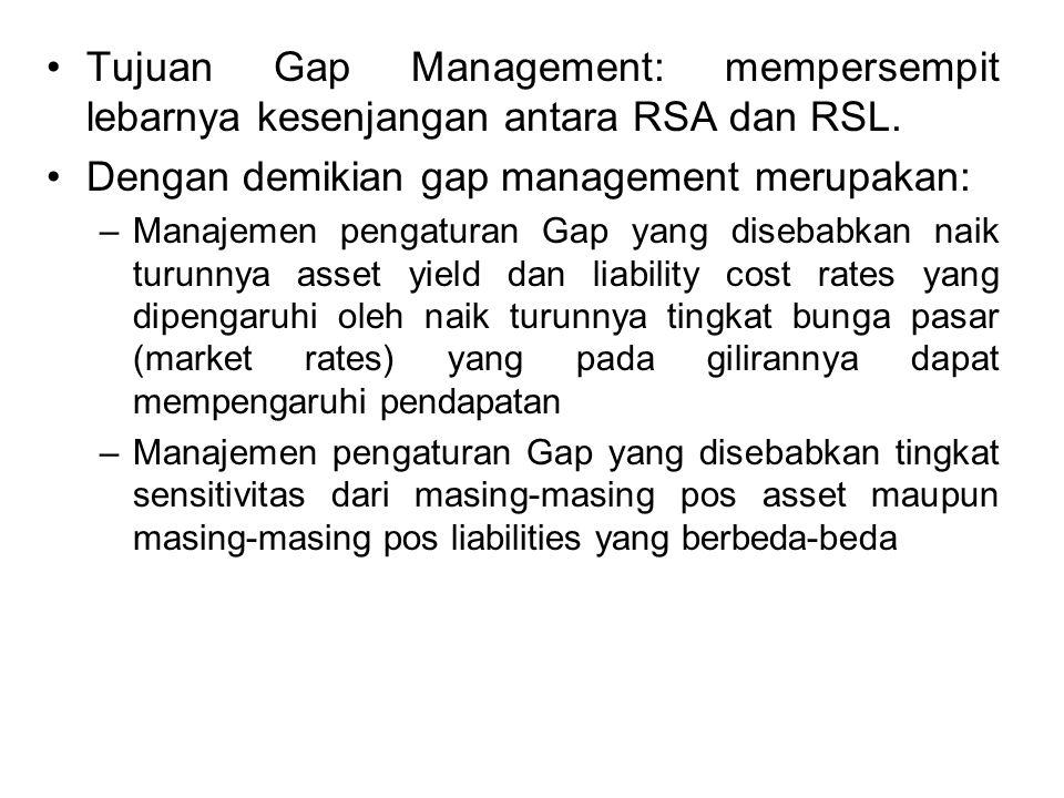 Dengan demikian gap management merupakan: