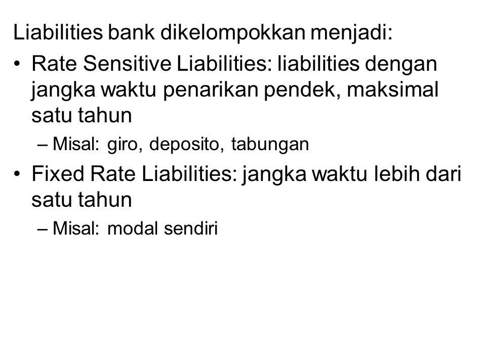 Liabilities bank dikelompokkan menjadi: