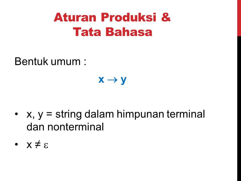 Aturan Produksi & Tata Bahasa