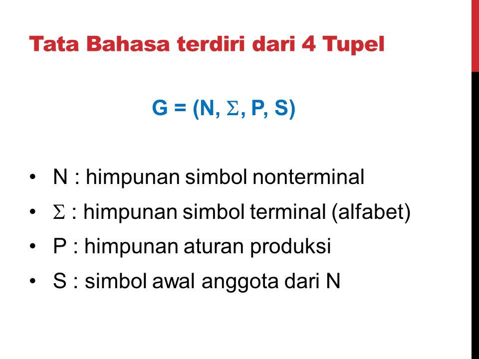 Tata Bahasa terdiri dari 4 Tupel