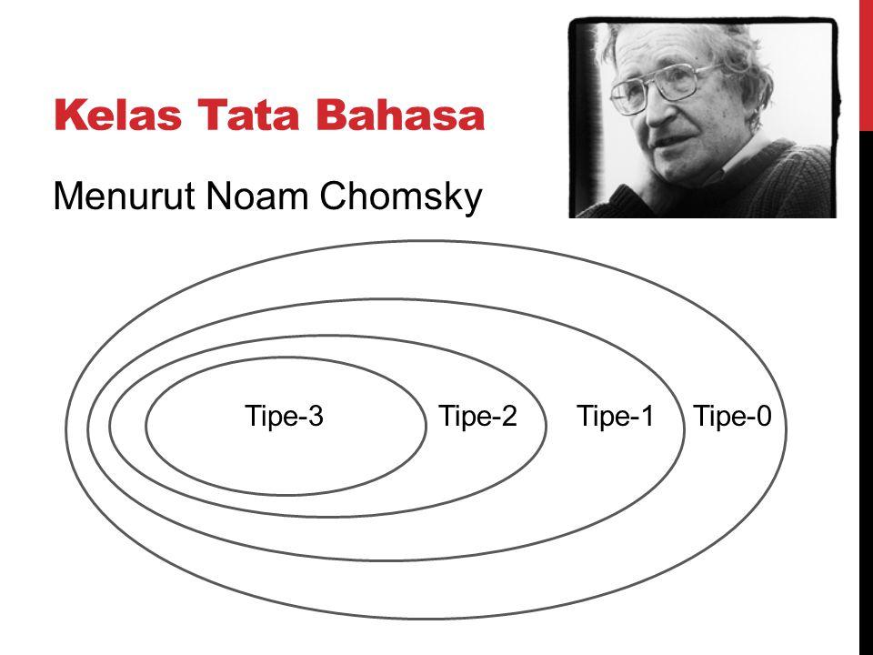 Kelas Tata Bahasa Menurut Noam Chomsky Tipe-3 Tipe-2 Tipe-1 Tipe-0