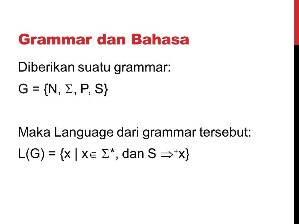 Grammar dan Bahasa Diberikan suatu grammar: G = {N, , P, S} Maka Language dari grammar tersebut: L(G) = {x   x *, dan S +x}